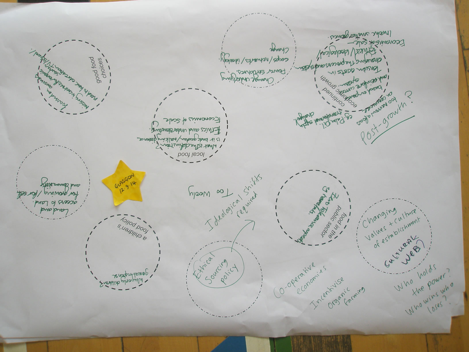 Glasgow consultation event 42