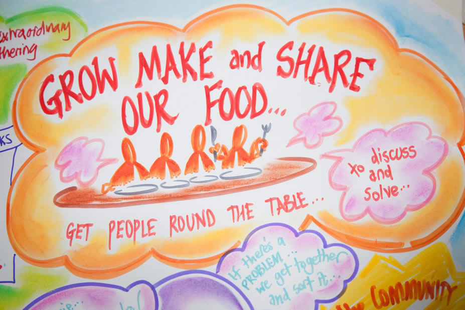 Nourish Scotland conference 2014  - graphics13b