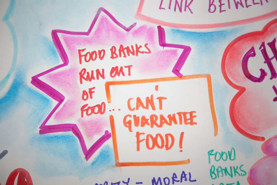 Nourish Scotland conference2014 - graphics14