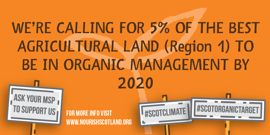 Climate Change Bill - Blog 1: A Scottish Organic Target